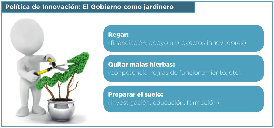 Pol tica de innovaci n y regiones instrumentos y tendencias for Jardinero definicion